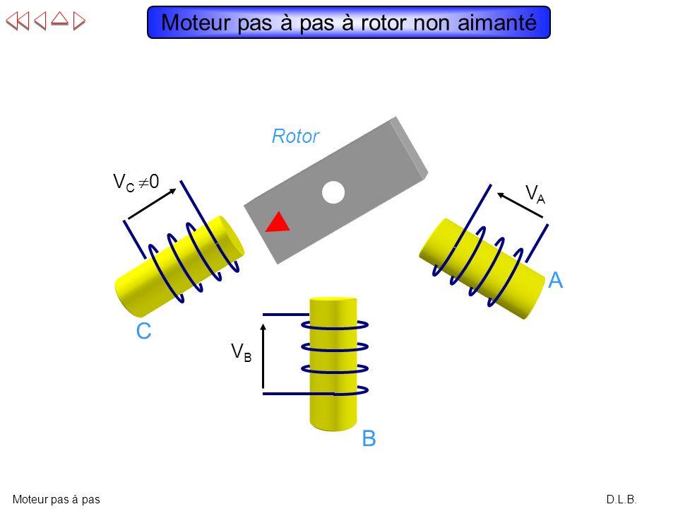 D.L.B. Structure du stator Moteur pas à pas VAVA