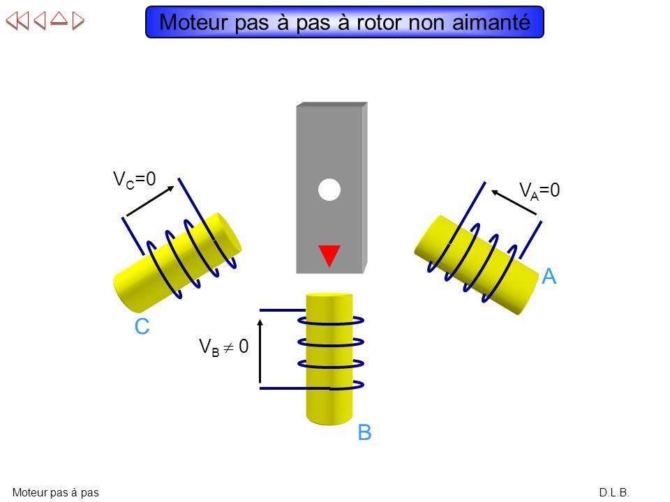 B D.L.B. Moteur pas à pas à rotor non aimanté Moteur pas à pas A C V A 0 V C =0 V B =0