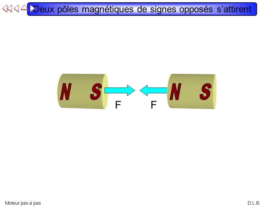 D.L.B. Deux pôles magnétiques de signes opposés sattirent Moteur pas à pas FF
