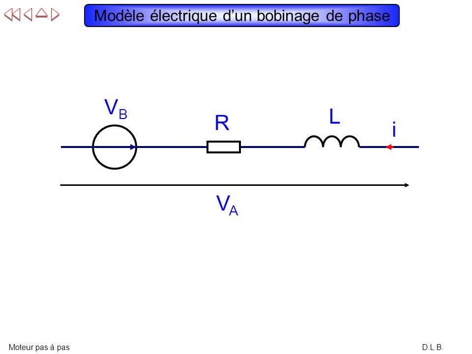 D.L.B. Chronogramme dun moteur à rotor non aimanté : exemple Moteur pas à pas 12 VAVA (V)0 12 VBVB (V)0 12 VCVC (V)0 t t t 123123212321 DDDDDGGDDGG