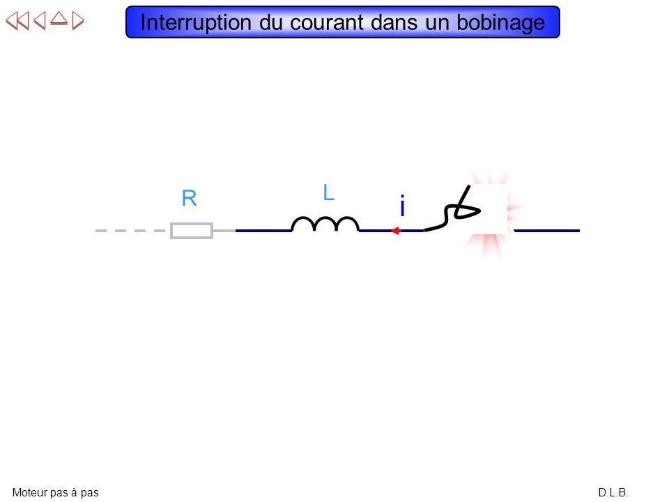 D.L.B. Allure du courant dans une phase du moteur Moteur pas à pas t = L / R IAIA 0 I A0 V A /R