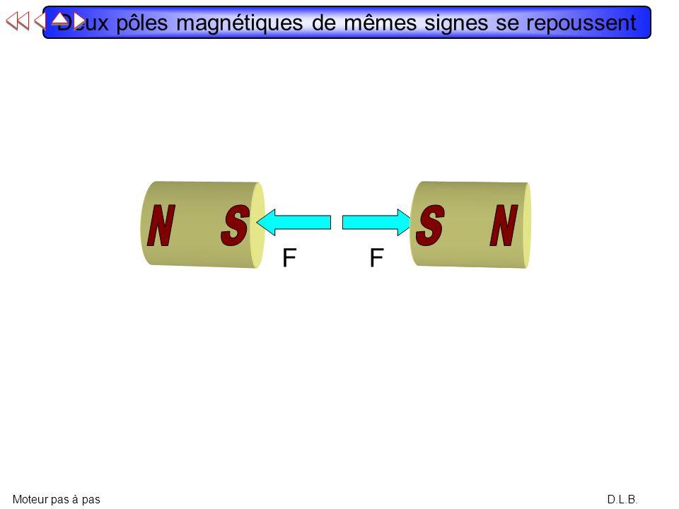 D.L.B. Bobinage double Moteur pas à pas V A- =0V A+ =V P A+MA-