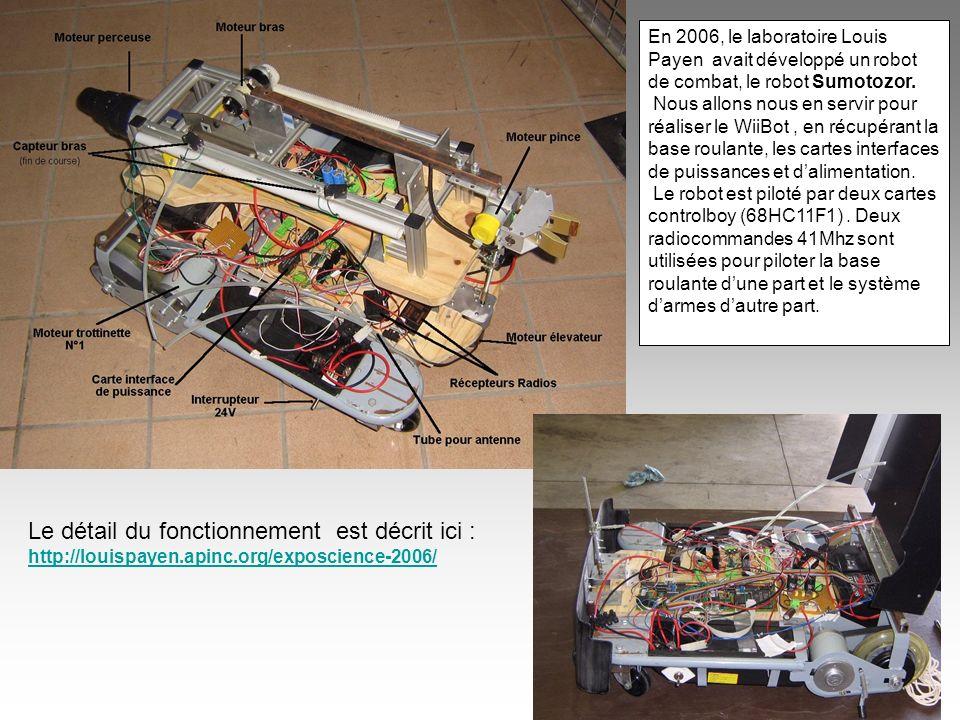 Groupe 1 : Problématique : Etudier et réaliser larchitecture globale du robot, ainsi que la transmission et gestion de données entre le poste info embarqué et le poste info de commande.