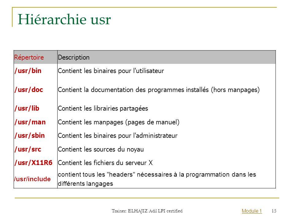 Hiérarchie usr Répertoire Description /usr/bin Contient les binaires pour l'utilisateur /usr/doc Contient la documentation des programmes installés (h