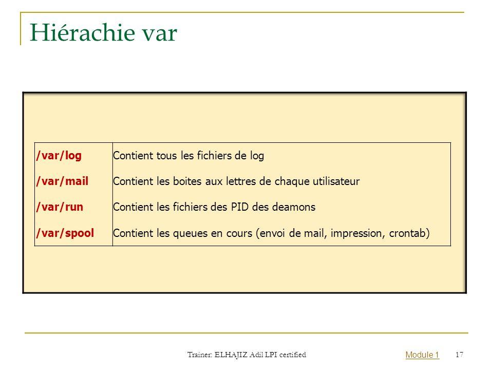 Module 1 Hiérachie var /var/logContient tous les fichiers de log /var/mailContient les boites aux lettres de chaque utilisateur /var/runContient les f
