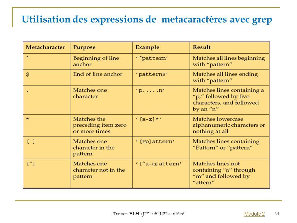 Utilisation des expressions de metacaractères avec grep Trainer: ELHAJIZ Adil LPI certified Module 2 54