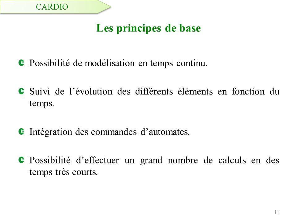 Les principes de base Possibilité de modélisation en temps continu. Suivi de lévolution des différents éléments en fonction du temps. Intégration des
