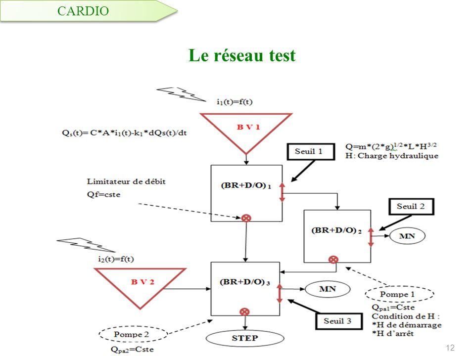 Le réseau test 12 CARDIO