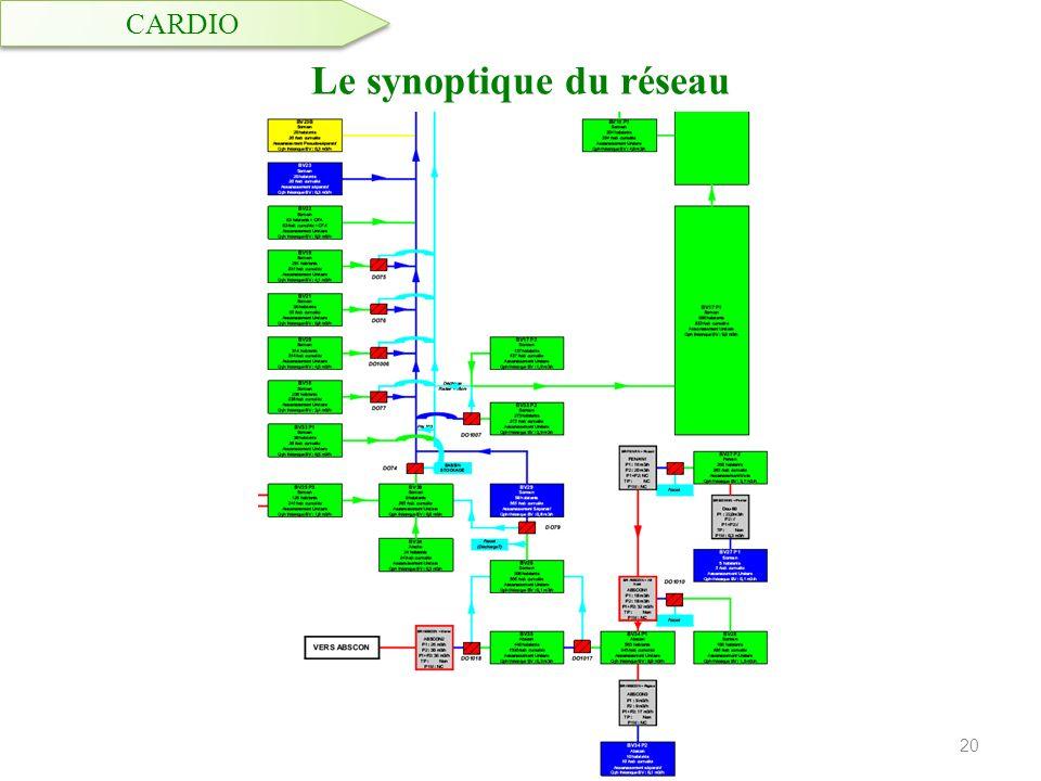 Le synoptique du réseau 20 CARDIO