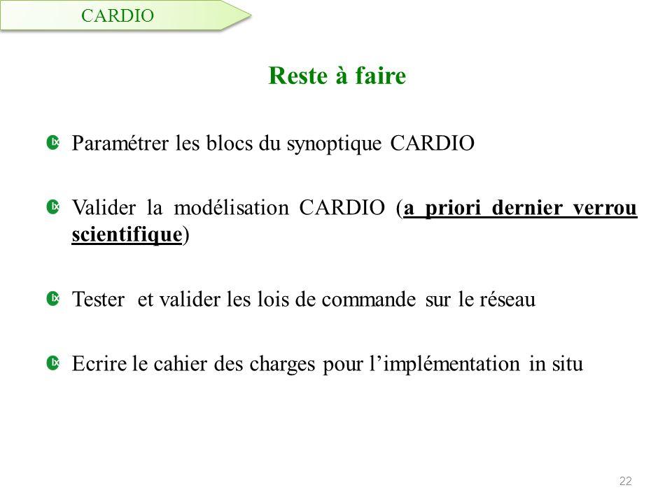 Paramétrer les blocs du synoptique CARDIO Valider la modélisation CARDIO (a priori dernier verrou scientifique) Tester et valider les lois de commande