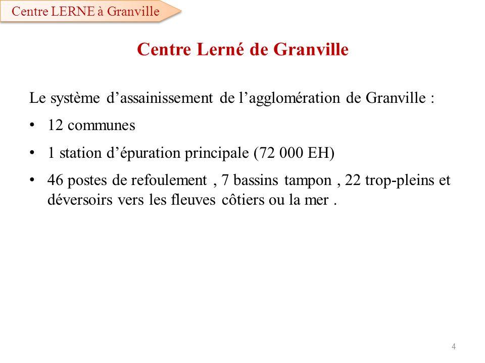Le système dassainissement de lagglomération de Granville : 12 communes 1 station dépuration principale (72 000 EH) 46 postes de refoulement, 7 bassin