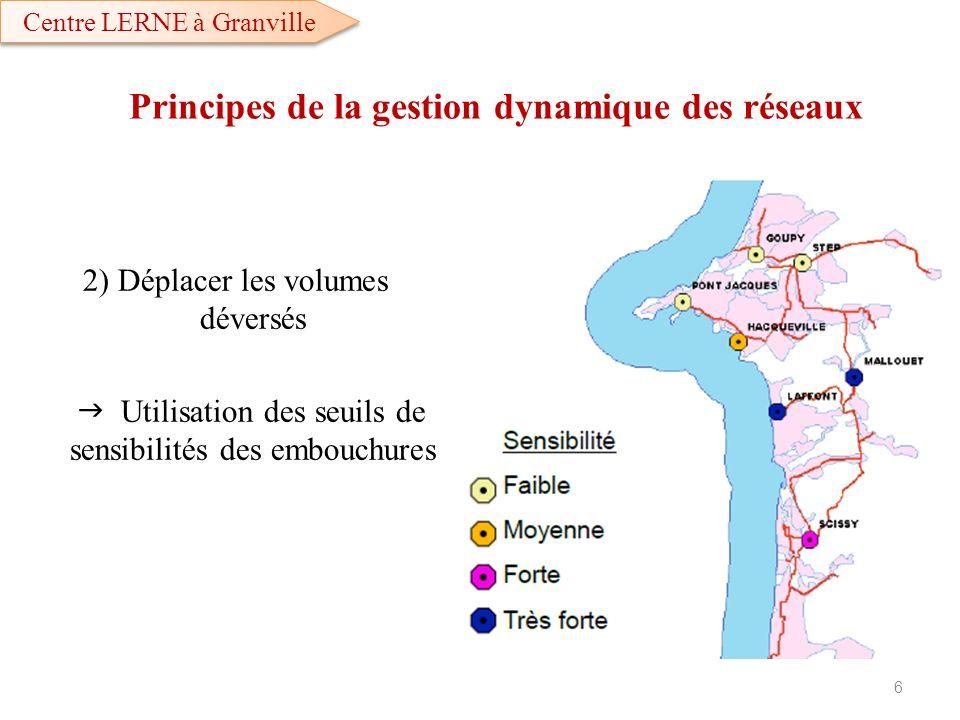6 Principes de la gestion dynamique des réseaux 2) Déplacer les volumes déversés Utilisation des seuils de sensibilités des embouchures Centre LERNE à