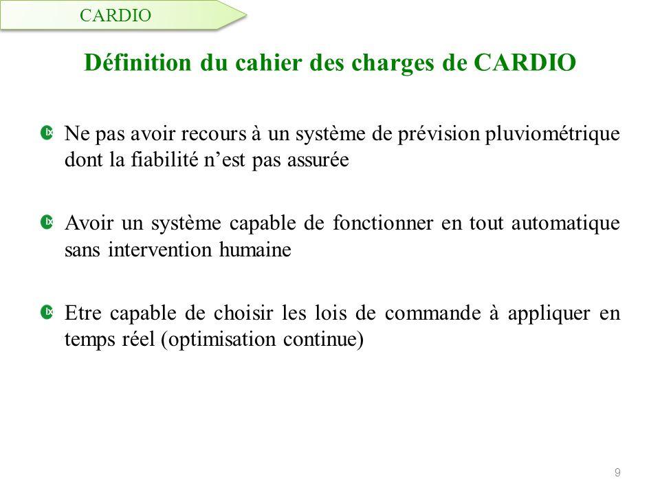 9 Définition du cahier des charges de CARDIO Ne pas avoir recours à un système de prévision pluviométrique dont la fiabilité nest pas assurée Avoir un
