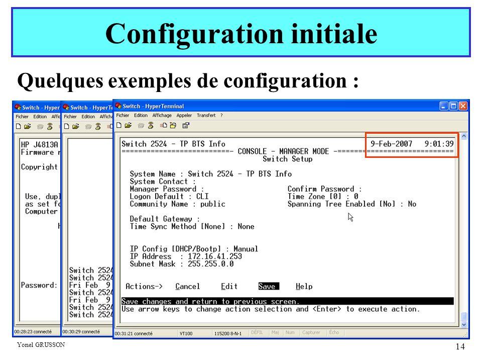 Yonel GRUSSON 14 Quelques exemples de configuration : Configuration initiale mode configure réglage de l'heure réglage de la date sortie du mode confi