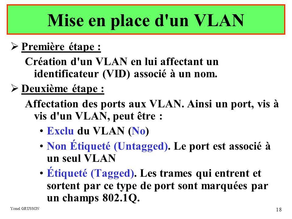 Yonel GRUSSON 18 Mise en place d'un VLAN Première étape : Création d'un VLAN en lui affectant un identificateur (VID) associé à un nom. Deuxième étape