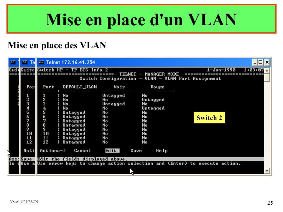 Yonel GRUSSON 25 Mise en place d'un VLAN Switch 1 Switch 2 Mise en place des VLAN