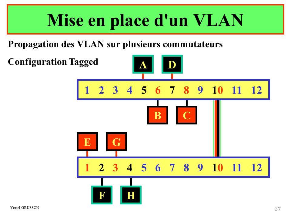 Yonel GRUSSON 27 Mise en place d'un VLAN 1 2 3 4 5 6 7 8 9 10 11 12 A BC D E FH G Propagation des VLAN sur plusieurs commutateurs Configuration Tagged