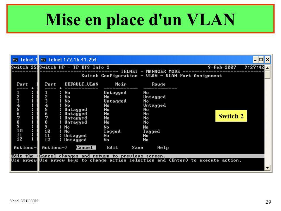 Yonel GRUSSON 29 Mise en place d'un VLAN Switch 1Switch 2