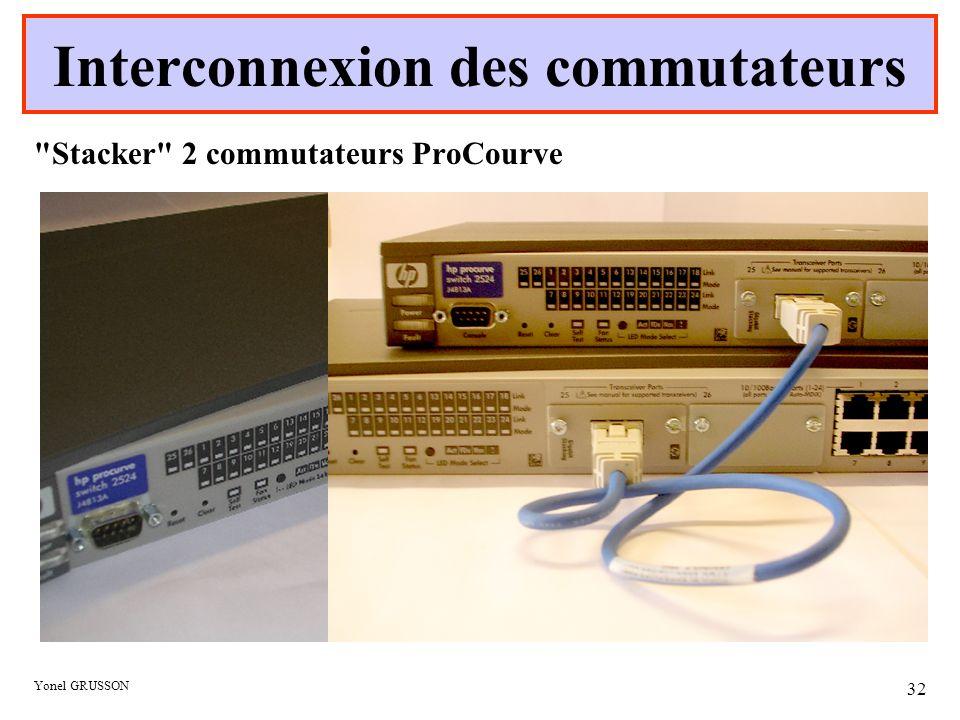 Yonel GRUSSON 32 Interconnexion des commutateurs