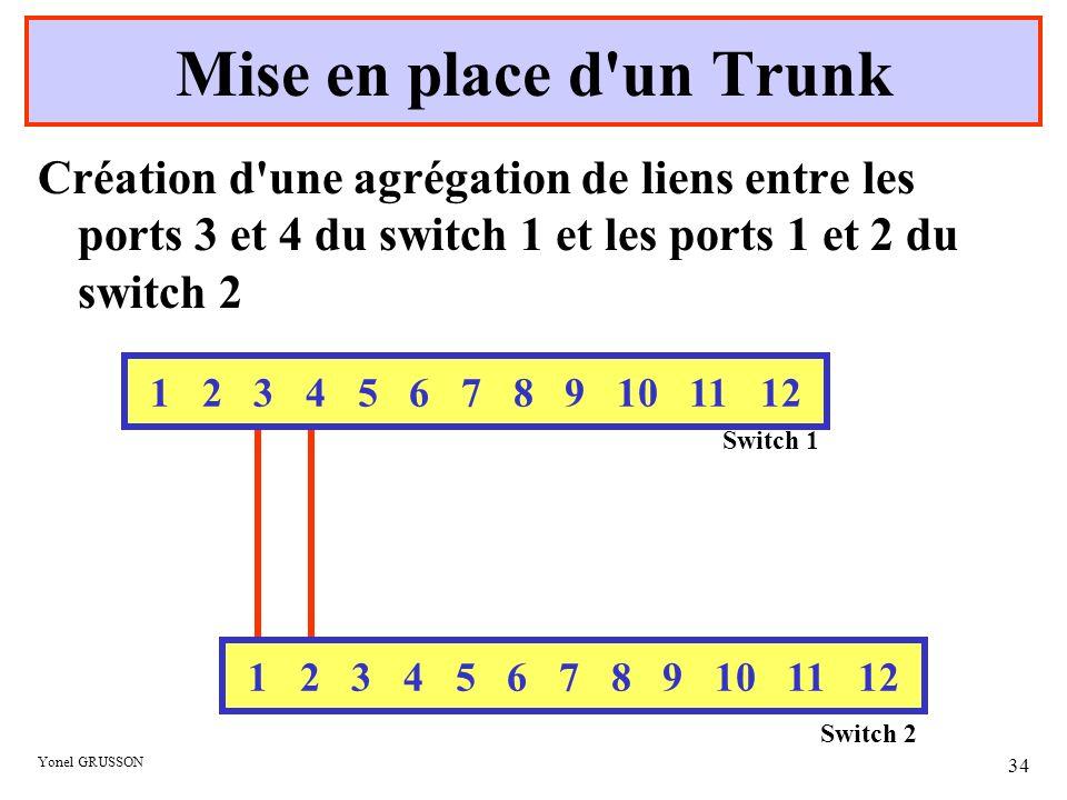 Yonel GRUSSON 34 Création d'une agrégation de liens entre les ports 3 et 4 du switch 1 et les ports 1 et 2 du switch 2 Mise en place d'un Trunk 1 2 3