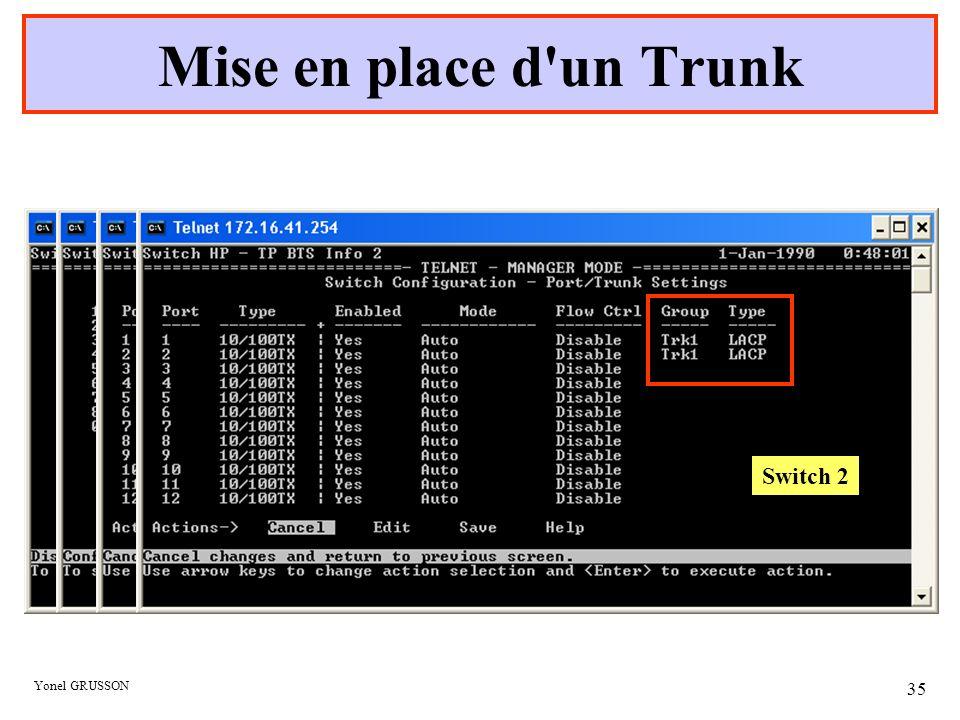 Yonel GRUSSON 35 Mise en place d'un Trunk Switch 1Switch 2