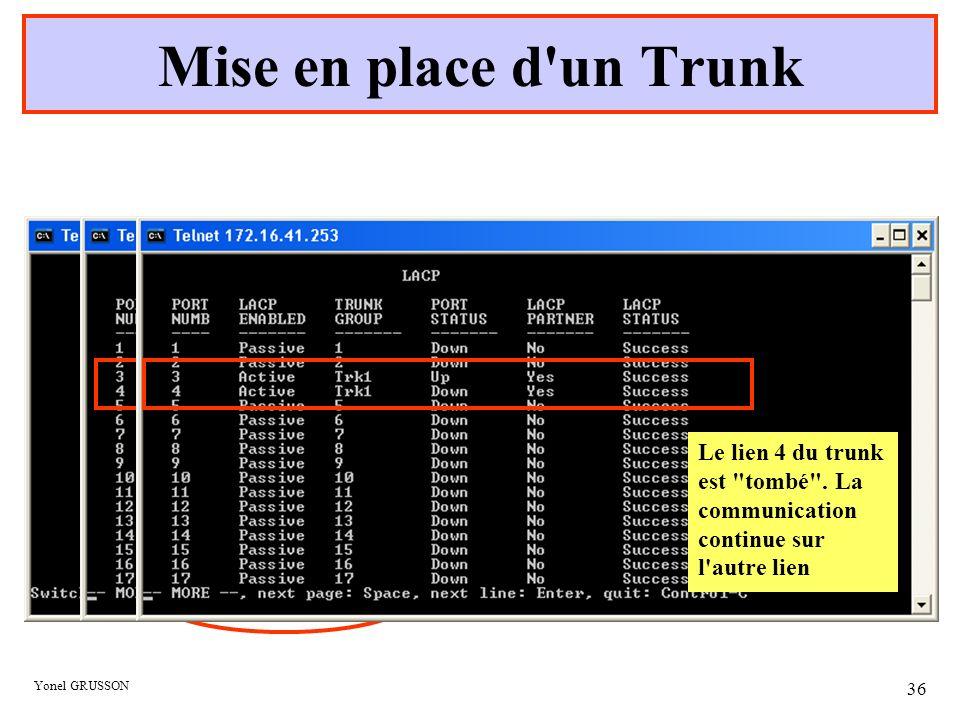 Yonel GRUSSON 36 Mise en place d'un Trunk Le lien 4 du trunk est
