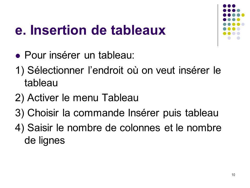 10 e. Insertion de tableaux Pour insérer un tableau: 1) Sélectionner lendroit où on veut insérer le tableau 2) Activer le menu Tableau 3) Choisir la c