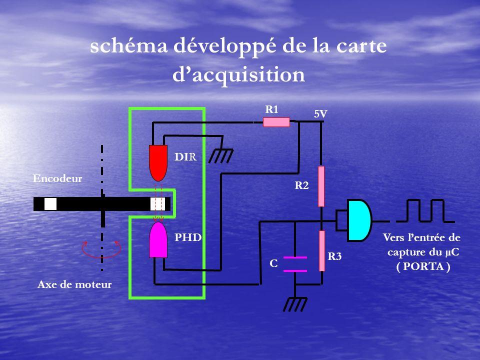 schéma développé de la carte dacquisition R1 5V DIR PHD R2 C R3 Vers lentrée de capture du µC ( PORTA ) Axe de moteur Encodeur