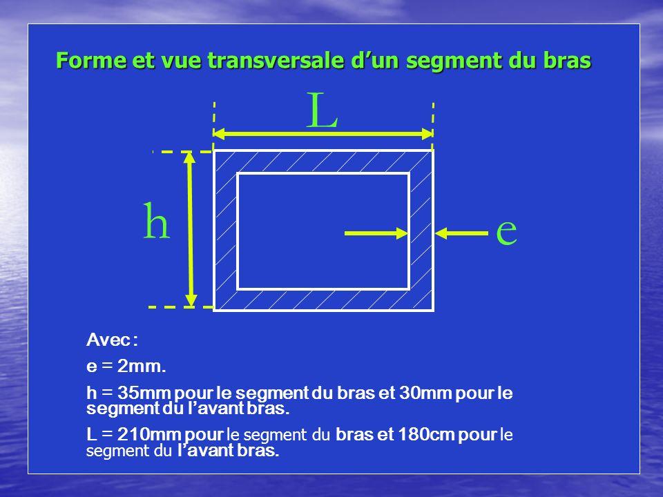 Forme et vue transversale dun segment du bras L e h Avec : e = 2mm. h = 35mm pour le segment du bras et 30mm pour le segment du lavant bras. L = 210mm