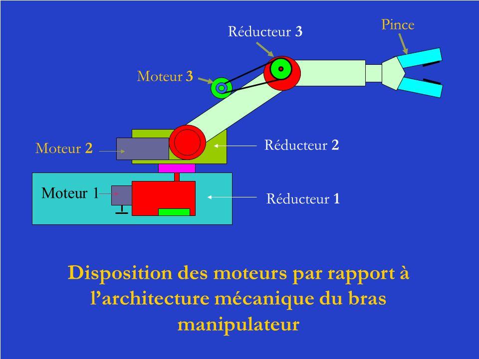 Moteur 1 Réducteur 2 Réducteur 1 Pince Réducteur 3 Moteur 3 Moteur 2 Disposition des moteurs par rapport à larchitecture mécanique du bras manipulateu