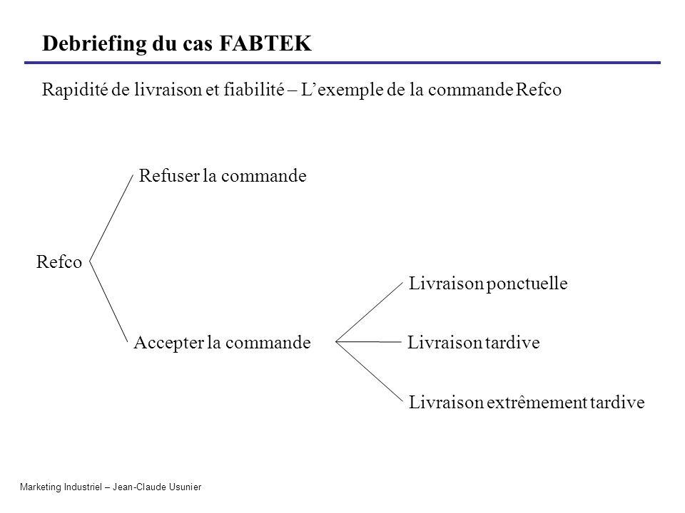 Debriefing du cas FABTEK Marketing Industriel – Jean-Claude Usunier Rapidité de livraison et fiabilité – Lexemple de la commande Refco Refuser la comm