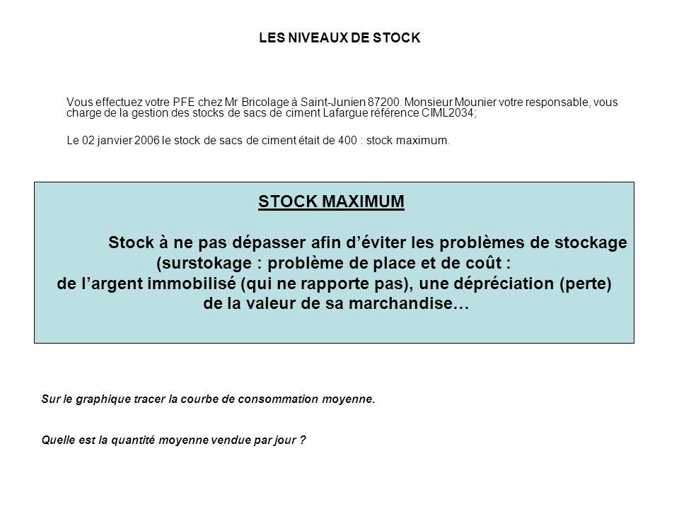 Vous effectuez votre PFE chez Mr Bricolage à Saint-Junien 87200. Monsieur Mounier votre responsable, vous charge de la gestion des stocks de sacs de c