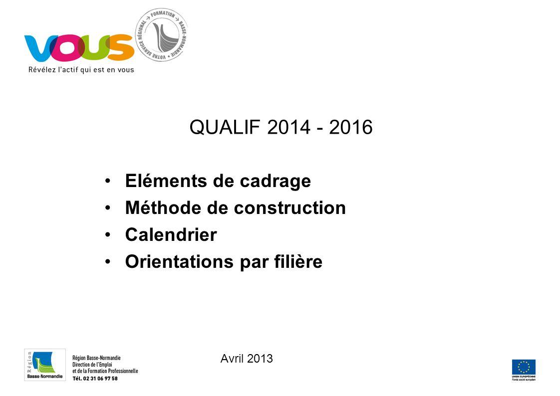 QUALIF 2014 - 2016 Eléments de cadrage Méthode de construction Calendrier Orientations par filière Avril 2013