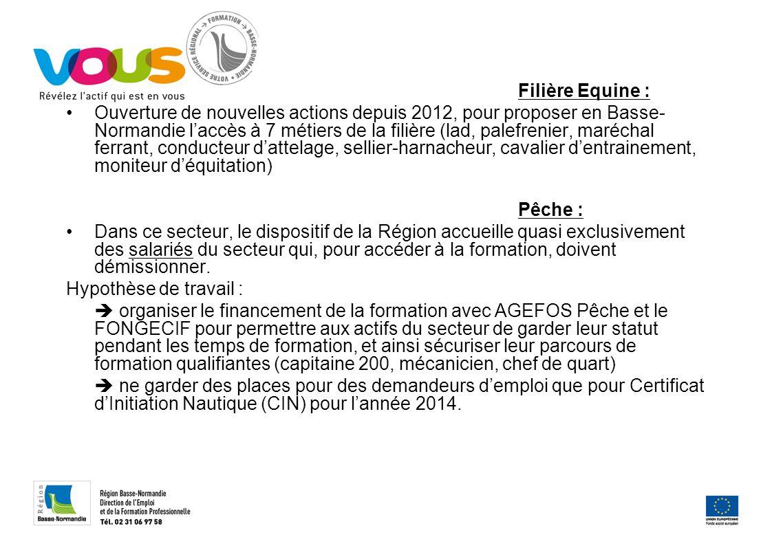 Filière Equine : Ouverture de nouvelles actions depuis 2012, pour proposer en Basse- Normandie laccès à 7 métiers de la filière (lad, palefrenier, mar