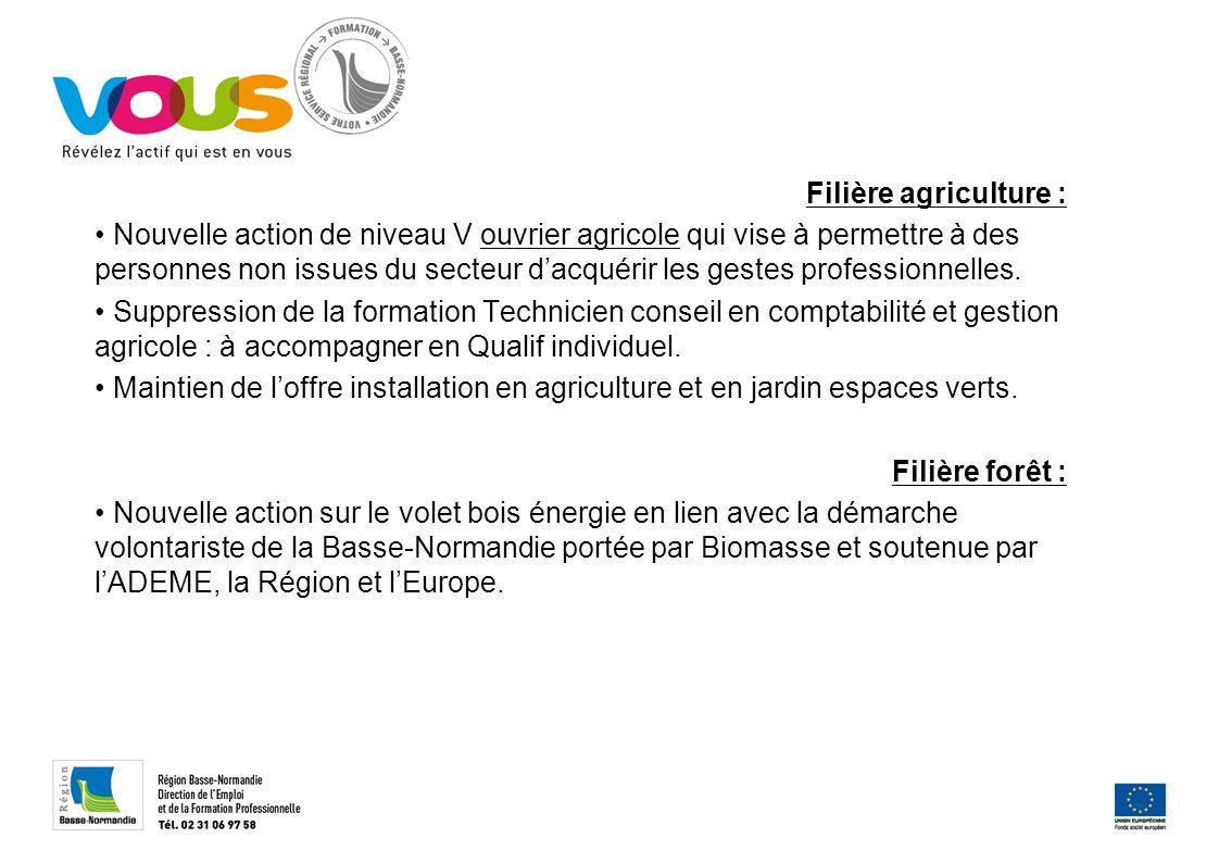 Filière agriculture : Nouvelle action de niveau V ouvrier agricole qui vise à permettre à des personnes non issues du secteur dacquérir les gestes professionnelles.