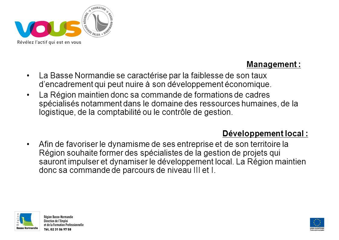 Management : La Basse Normandie se caractérise par la faiblesse de son taux dencadrement qui peut nuire à son développement économique. La Région main