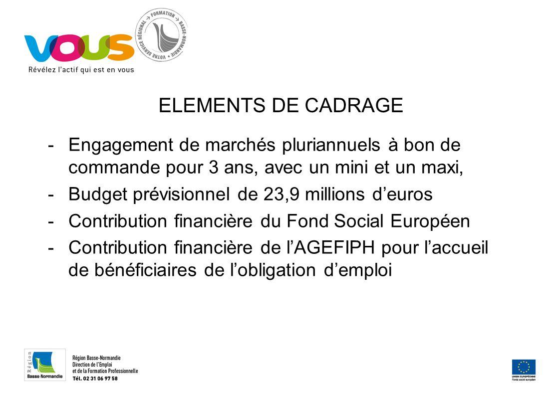 ELEMENTS DE CADRAGE -Engagement de marchés pluriannuels à bon de commande pour 3 ans, avec un mini et un maxi, -Budget prévisionnel de 23,9 millions d