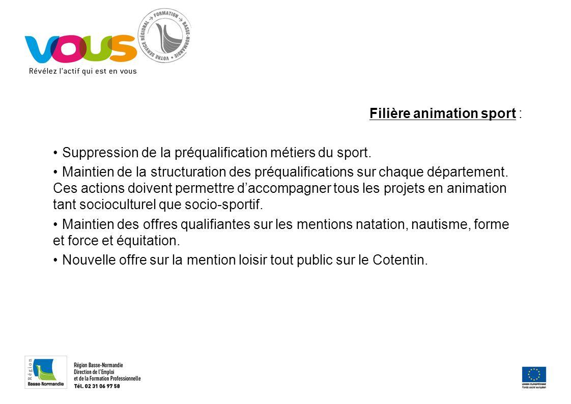 Filière animation sport : Suppression de la préqualification métiers du sport. Maintien de la structuration des préqualifications sur chaque départeme