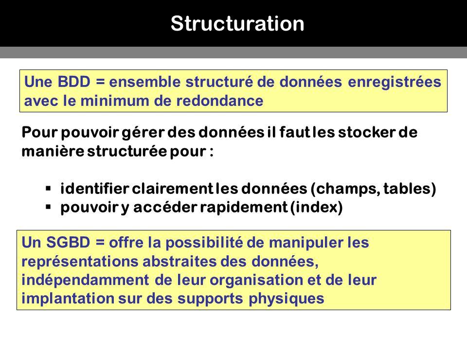 Structuration Pour pouvoir gérer des données il faut les stocker de manière structurée pour : identifier clairement les données (champs, tables) pouvo