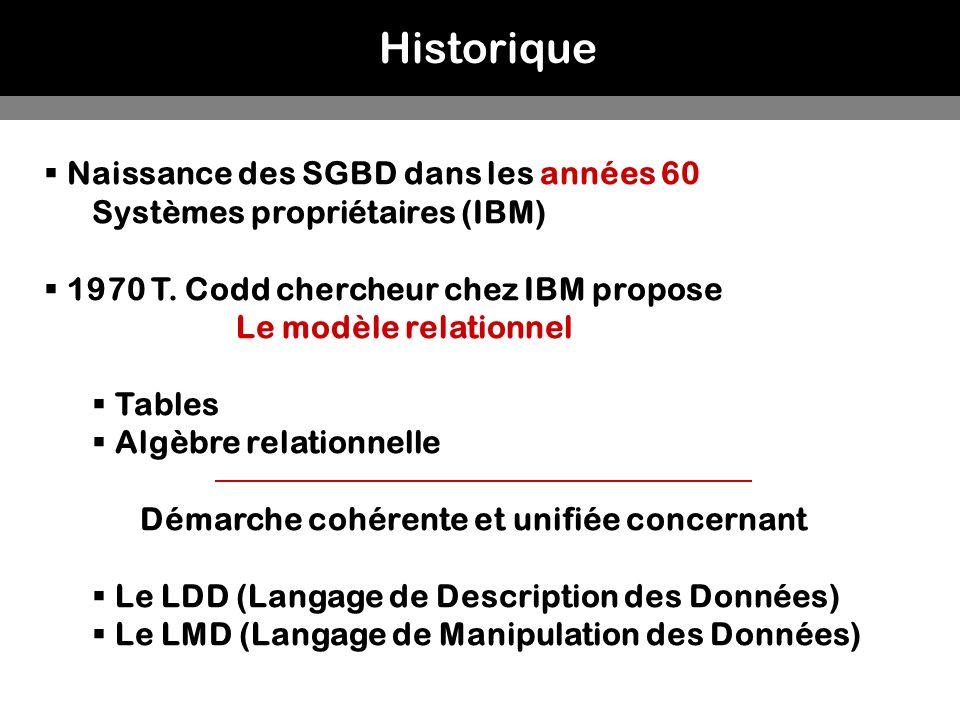 Historique Naissance des SGBD dans les années 60 Systèmes propriétaires (IBM) 1970 T. Codd chercheur chez IBM propose Le modèle relationnel Tables Alg
