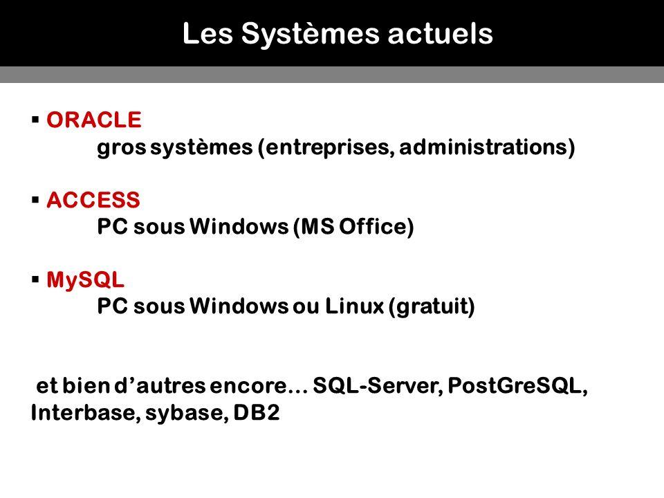 Les Systèmes actuels ORACLE gros systèmes (entreprises, administrations) ACCESS PC sous Windows (MS Office) MySQL PC sous Windows ou Linux (gratuit) e