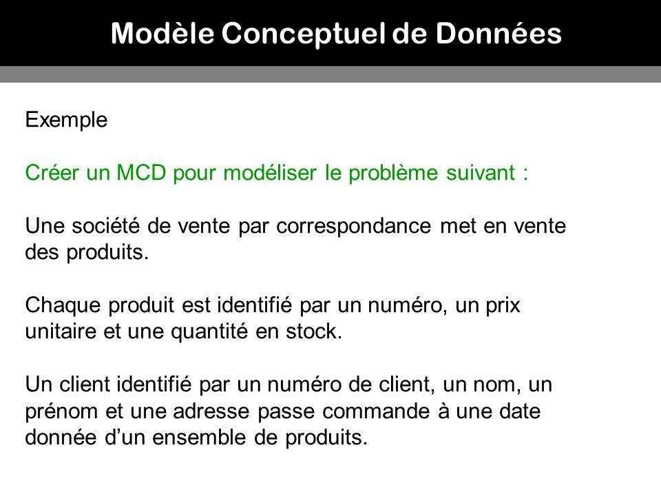 Modèle Conceptuel de Données Exemple Créer un MCD pour modéliser le problème suivant : Une société de vente par correspondance met en vente des produi