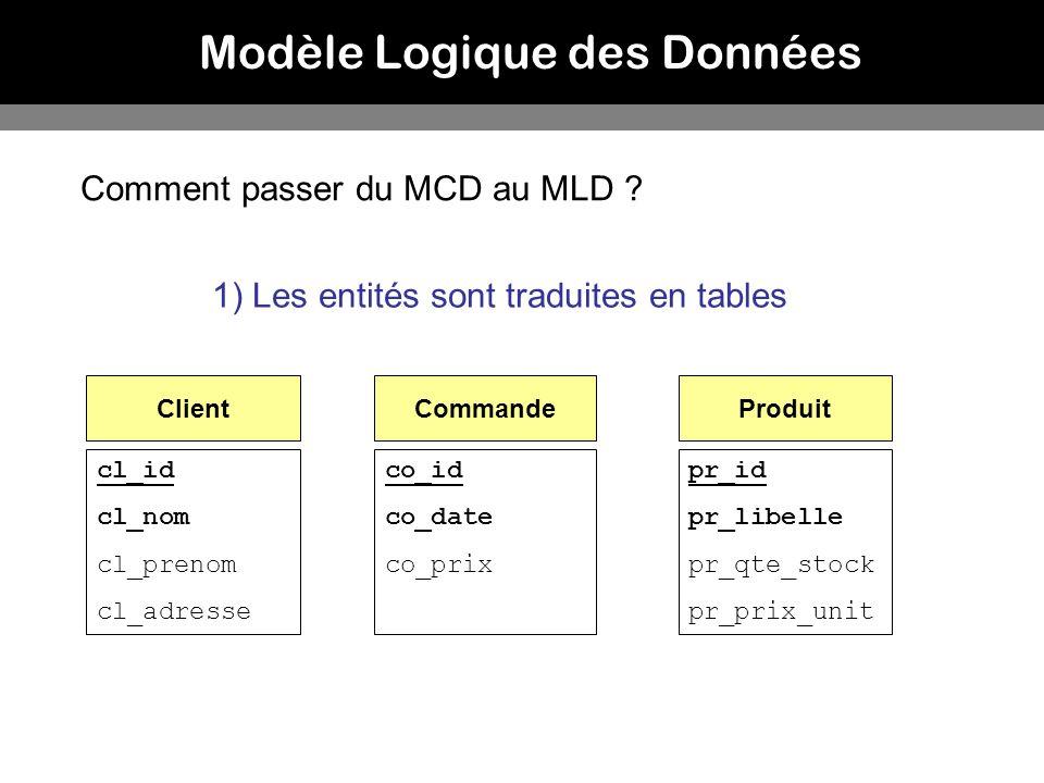 Modèle Logique des Données Comment passer du MCD au MLD ? 1) Les entités sont traduites en tables Client cl_id cl_nom cl_prenom cl_adresse CommandePro