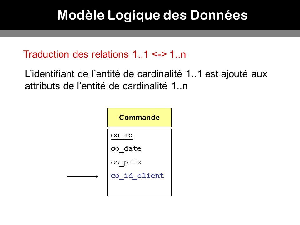 Modèle Logique des Données Traduction des relations 1..1 1..n Lidentifiant de lentité de cardinalité 1..1 est ajouté aux attributs de lentité de cardi