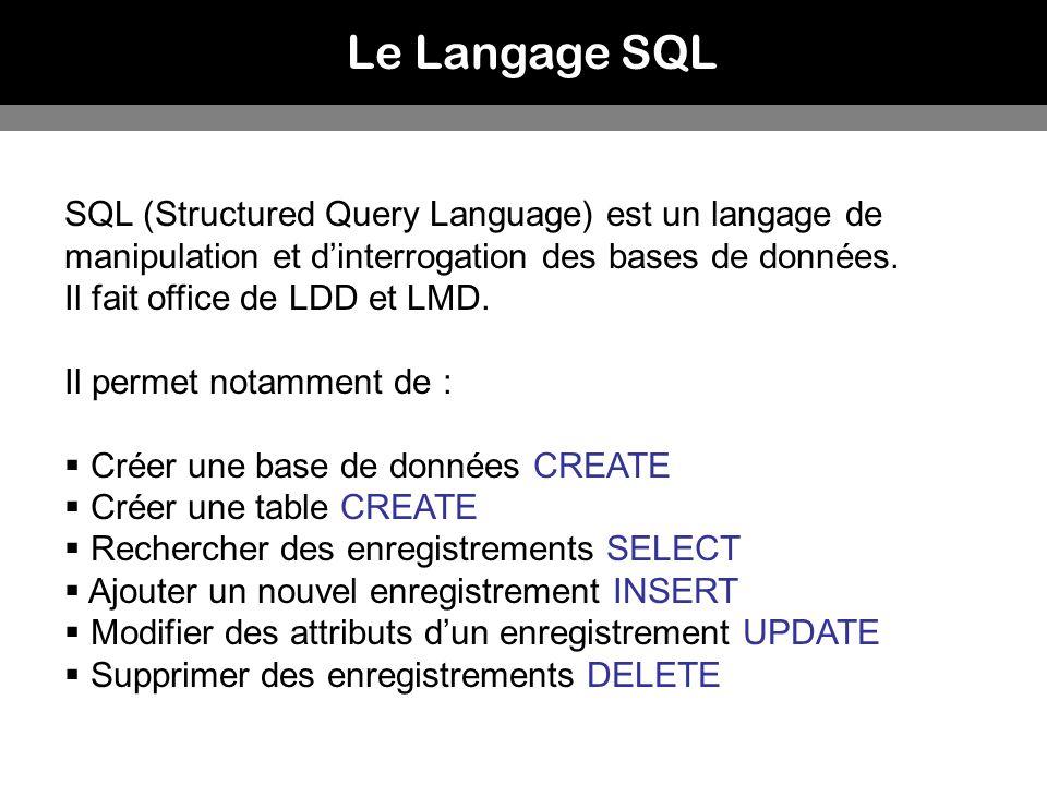 Le Langage SQL SQL (Structured Query Language) est un langage de manipulation et dinterrogation des bases de données. Il fait office de LDD et LMD. Il