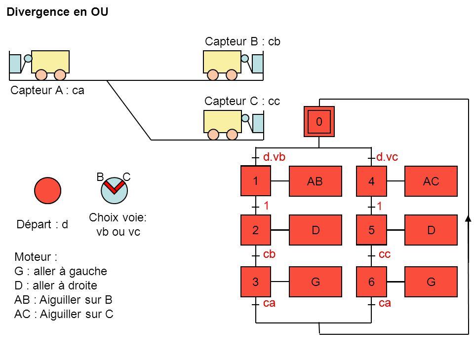 66335 G2 2 G1 5 G2 2 G1 4 D2 4 1 D1 1 11 ca2 ca1 cb2 cb1 0 Départ : d 0 Moteurs (chariot 1 ou chariot 2) : G1 ou G2 : aller à gauche D1 ou D2 : aller à droite dd Capteur B1 : cb1Capteur A1 : ca1 Capteur B2 : cb2Capteur A2 : ca2 Divergence en ET