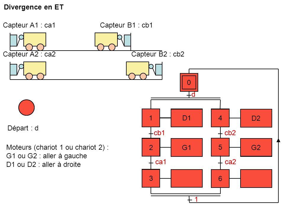 66335 G2 2 G1 5 G2 2 G1 4 D2 4 1 D1 1 11 ca2 ca1 cb2 cb1 0 Départ : d 0 Moteurs (chariot 1 ou chariot 2) : G1 ou G2 : aller à gauche D1 ou D2 : aller