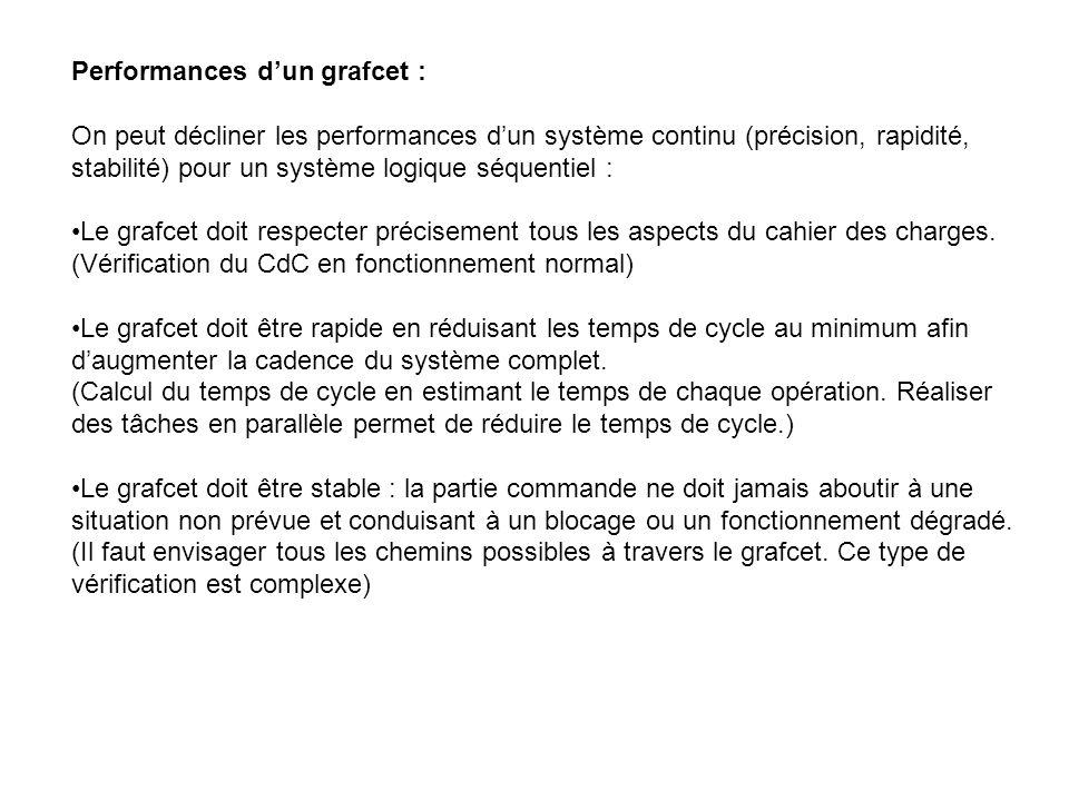 Performances dun grafcet : On peut décliner les performances dun système continu (précision, rapidité, stabilité) pour un système logique séquentiel :