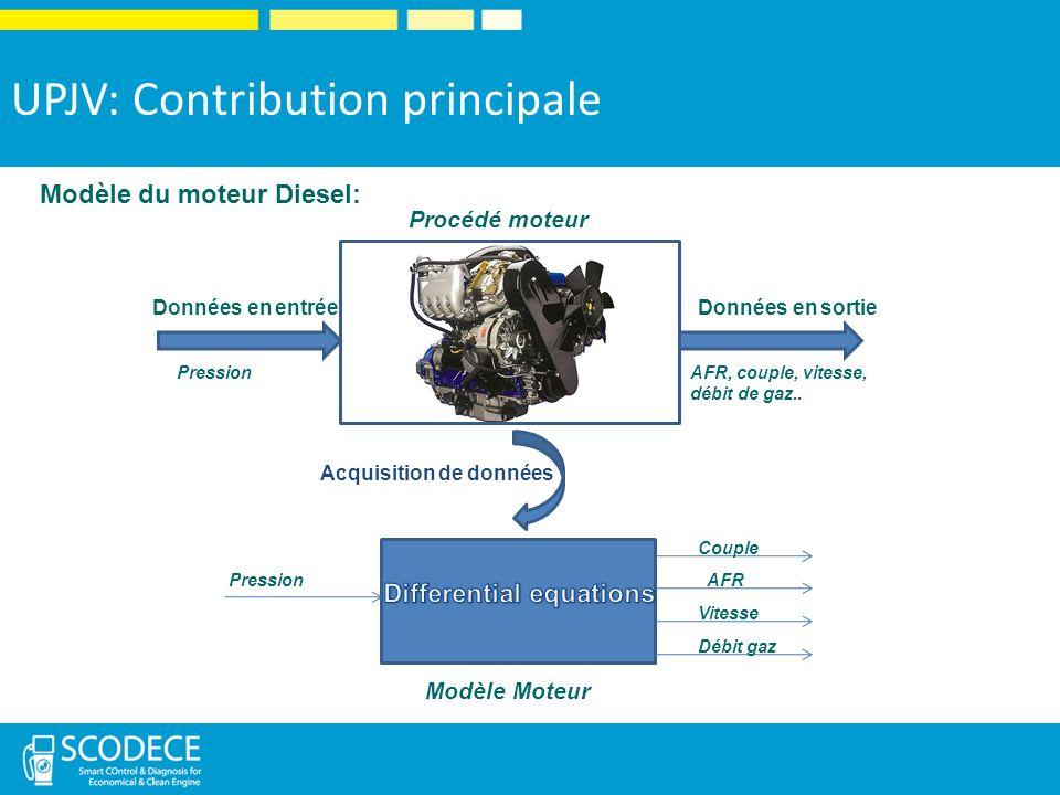 UPJV: Contribution principale Modèle du moteur Diesel: Données en entréeDonnées en sortie PressionAFR, couple, vitesse, débit de gaz..