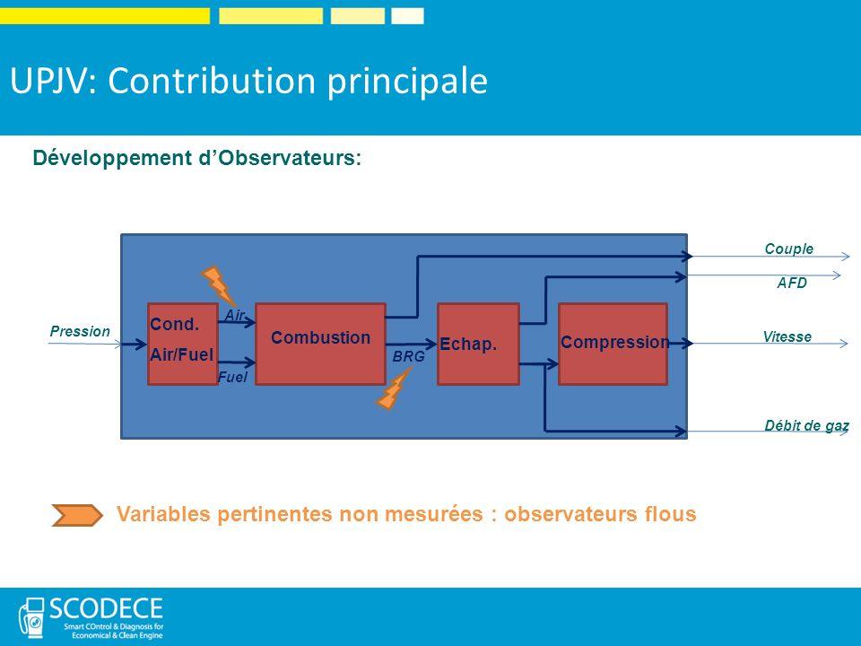 Développement dObservateurs: AFD Couple Vitesse Débit de gaz Pression Variables pertinentes non mesurées : observateurs flous UPJV: Contribution principale Cond.